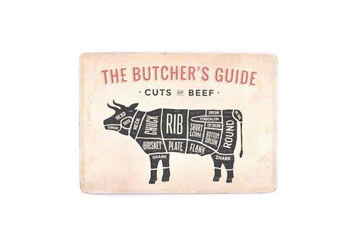 фото 1 - pvk0024 Постер The Butcher`s Guide Pork